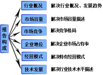 2011年石墨滑石采选企业IPO行研报告
