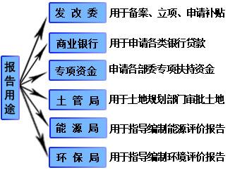 电管盒项目可行性研究报告