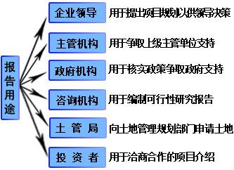 鼠标检测设备项目立项建议书